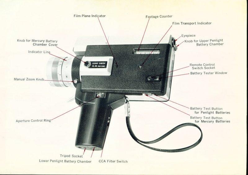 mondoFoto - Canon Auto Zoom 518 Instruction Manual